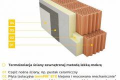 Plyty-PIR-ETICS-Lekka-mokra