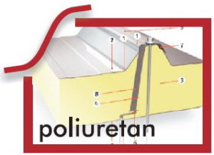 Plyty-poliuretan