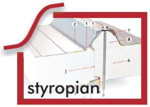 Plyty-styropian